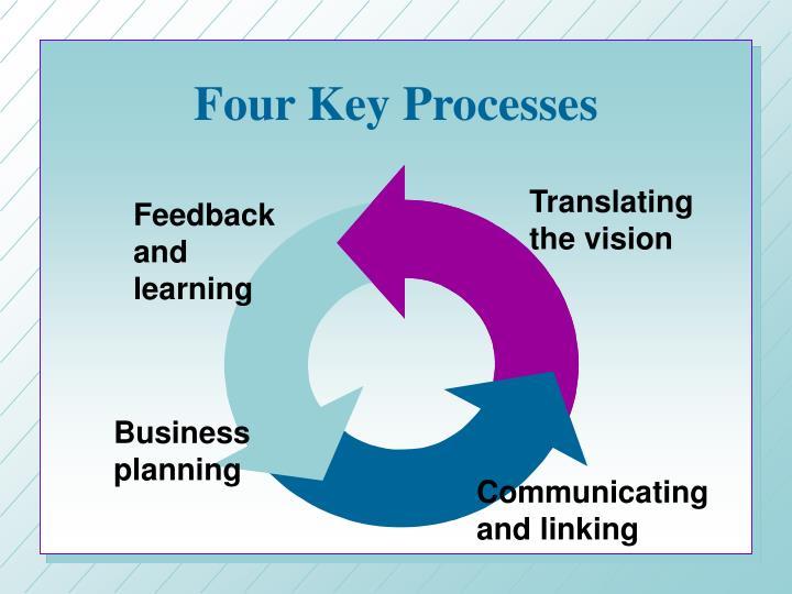 Four Key Processes