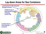 lay down areas for sea containers