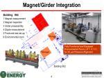 magnet girder integration