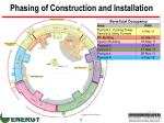 phasing of construction and installation