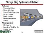 storage ring systems installation