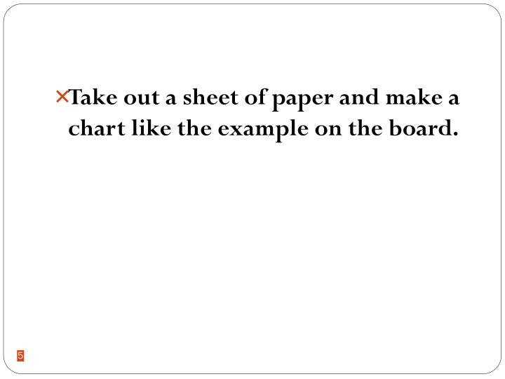 Take out a sheet of paper and make a chart like the example on the board.