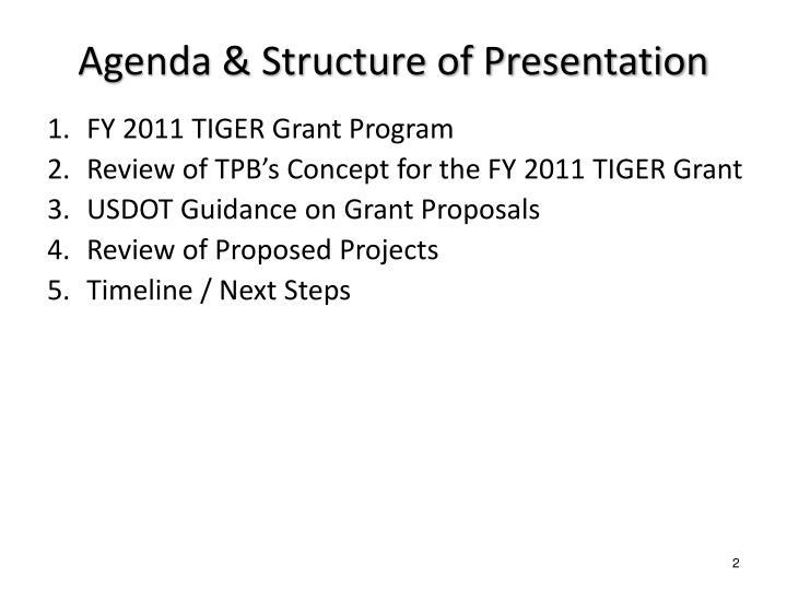 Agenda structure of presentation