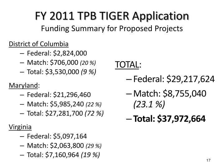 FY 2011 TPB TIGER Application