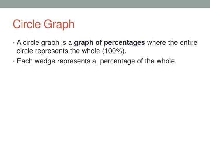 A circle graph is a