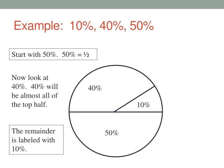 Example:  10%, 40%, 50%