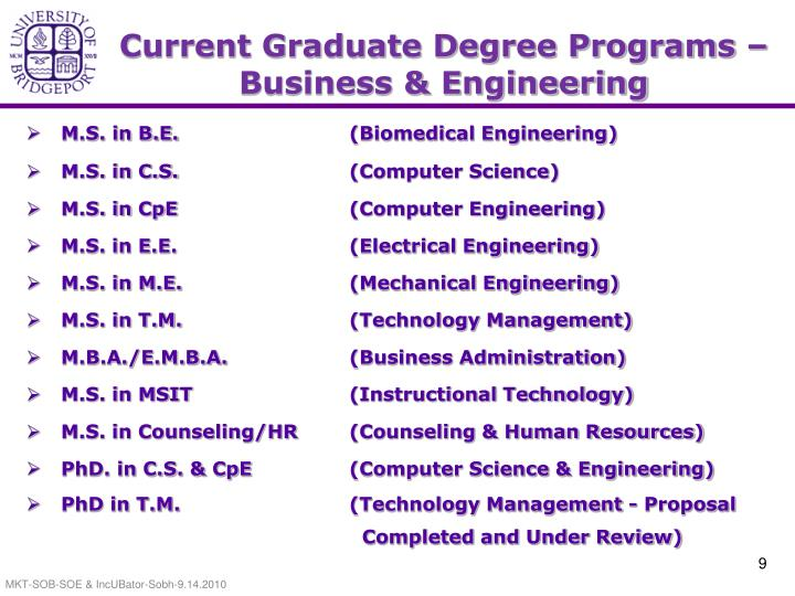 Current Graduate Degree Programs – Business & Engineering