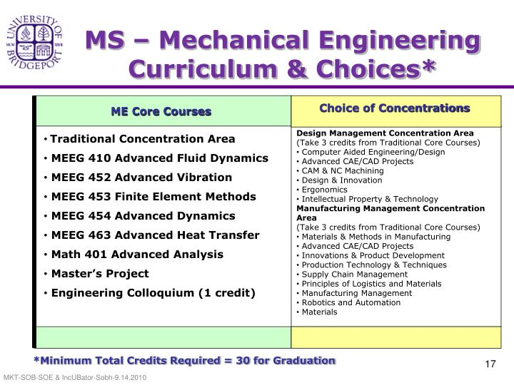 MS – Mechanical Engineering Curriculum & Choices*