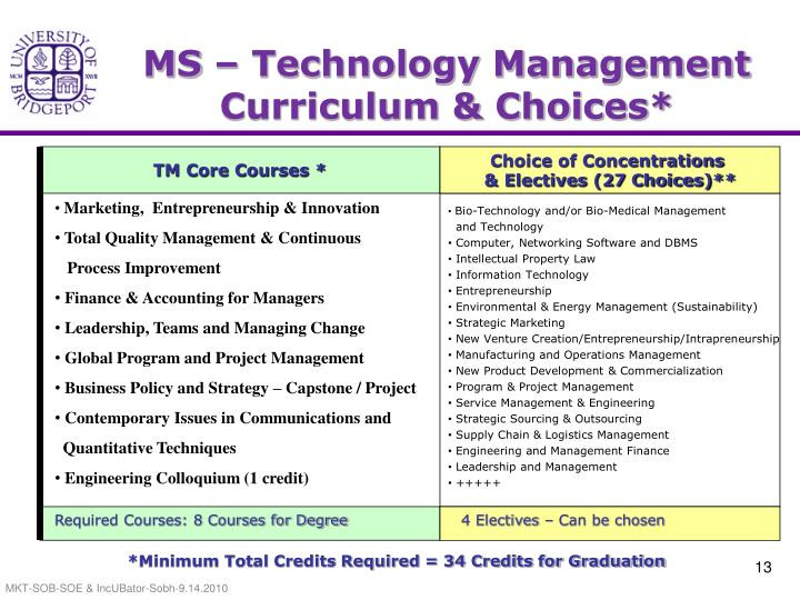 MS – Technology Management Curriculum & Choices*