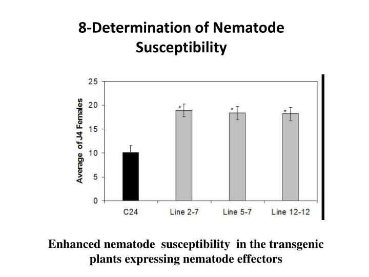 8-Determination of Nematode Susceptibility