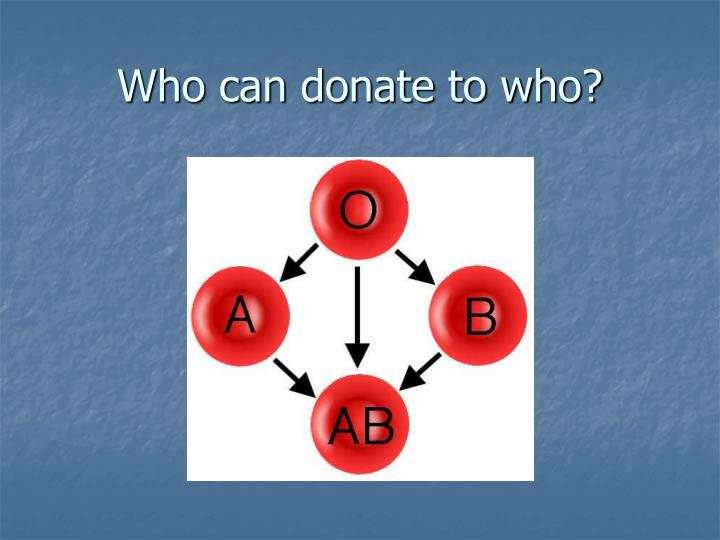 Who can donate to who?