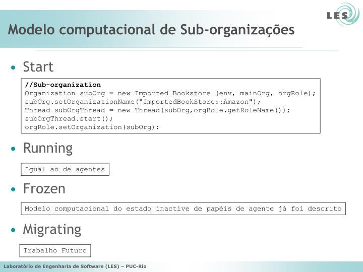 Modelo computacional de Sub-organizações