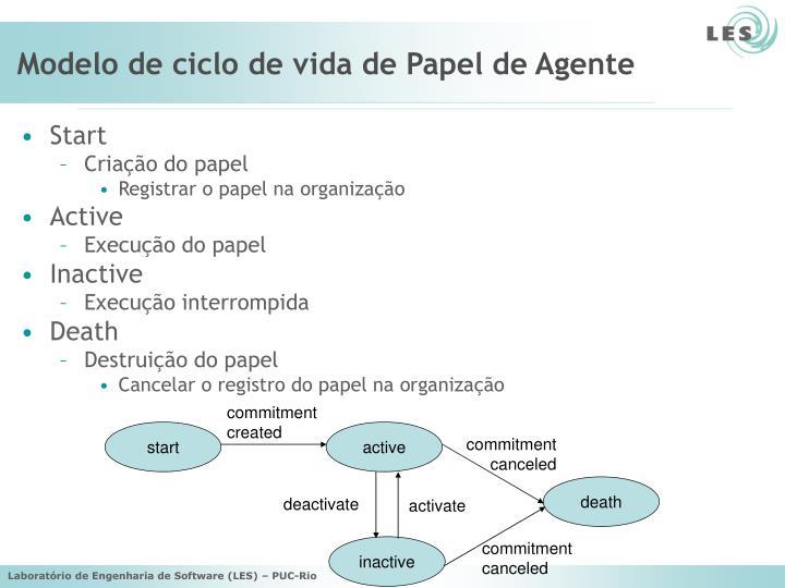 Modelo de ciclo de vida de Papel de Agente