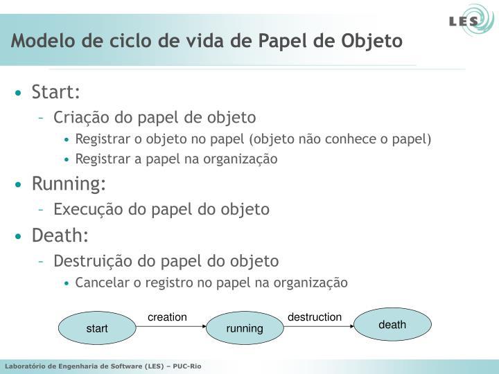 Modelo de ciclo de vida de Papel de Objeto