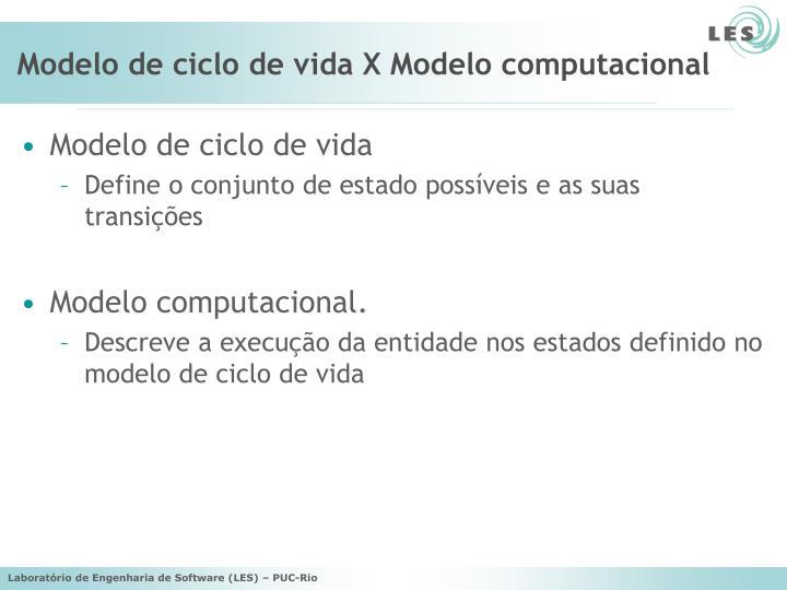 Modelo de ciclo de vida X Modelo computacional