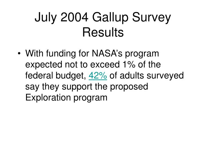 July 2004 Gallup Survey Results
