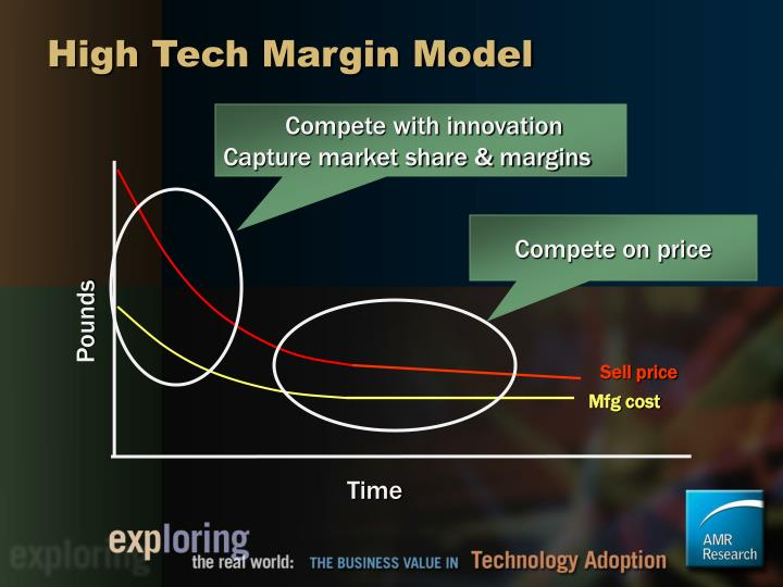 Compete with innovation