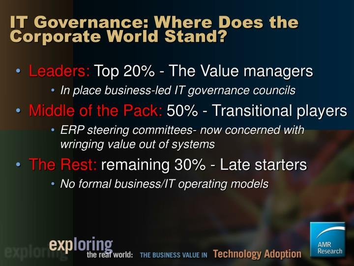 IT Governance: Where Does the Corporate World Stand?