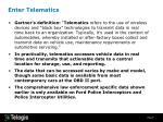 enter telematics