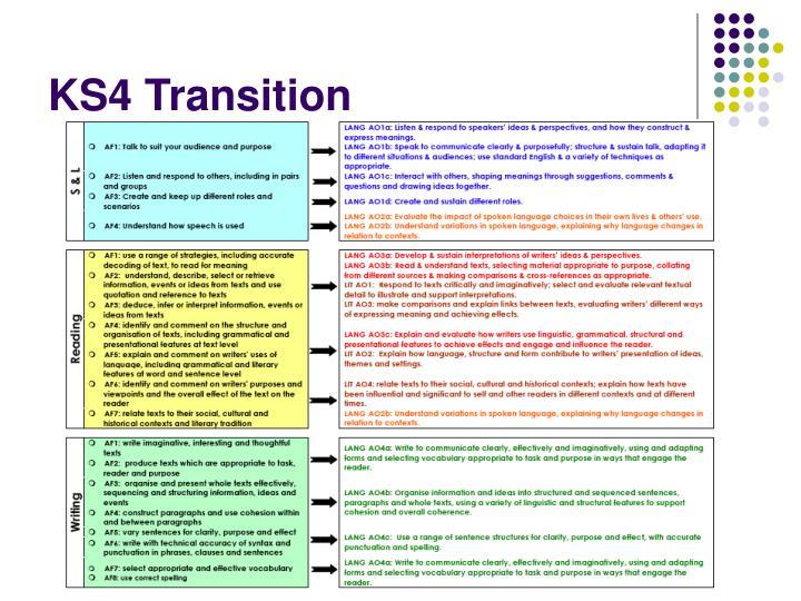KS4 Transition