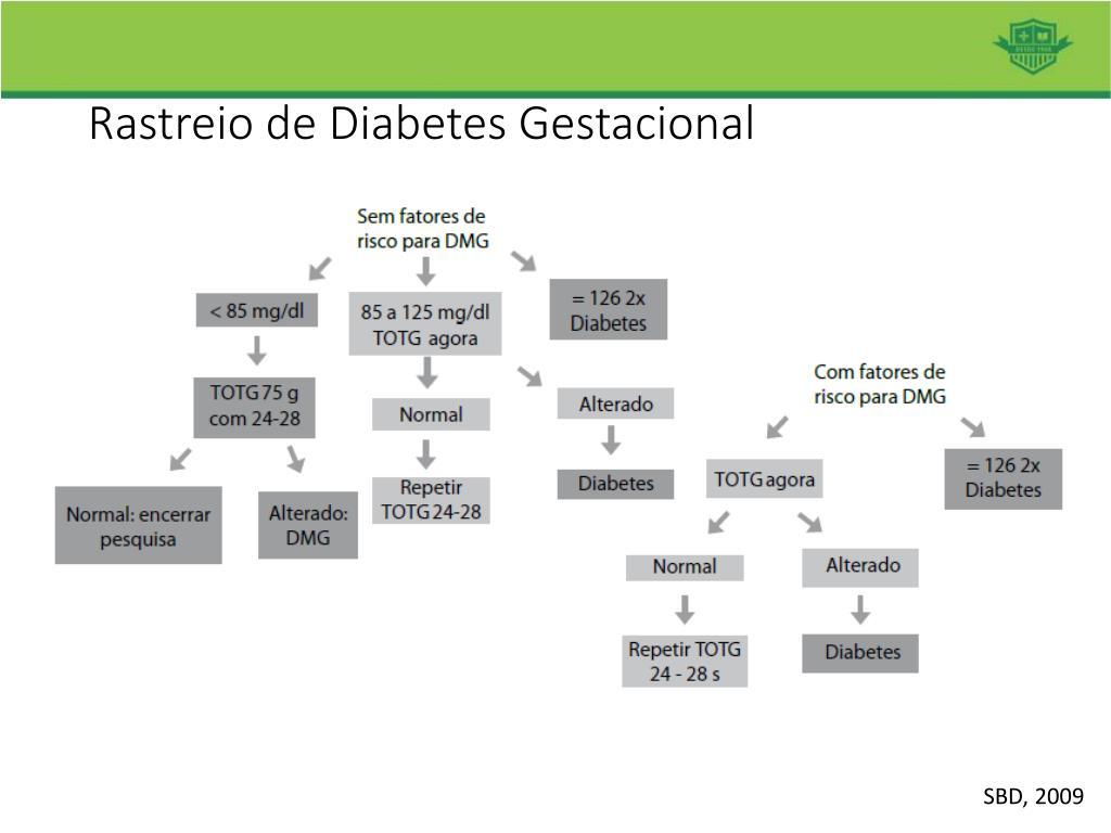 rastreio diabetes gravidez de risco