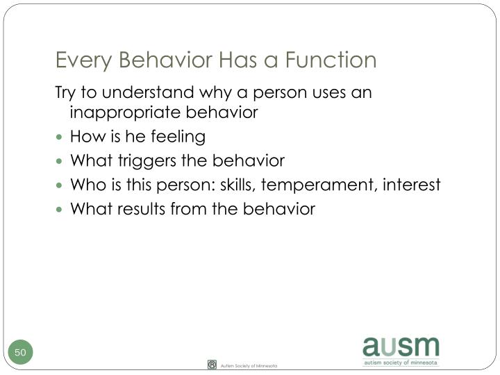 Every Behavior Has a Function