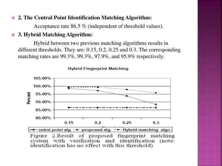 2. The Central Point Identification Matching Algorithm: