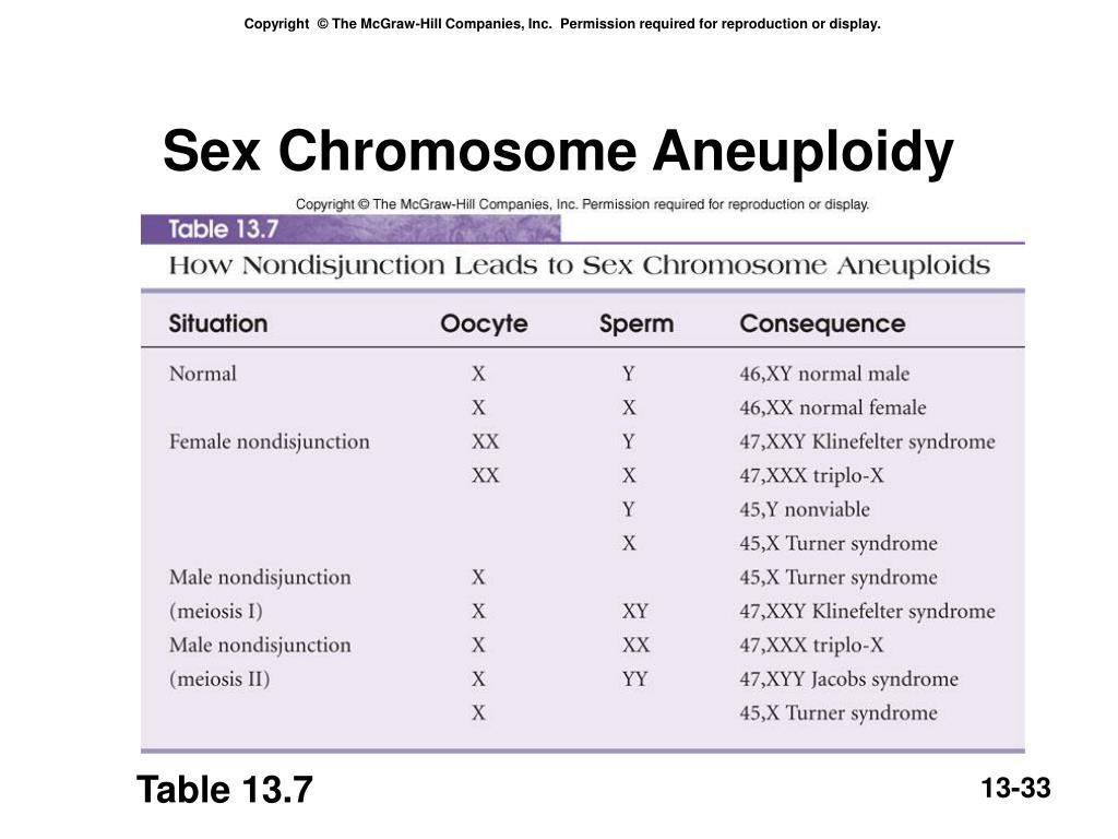 age related sex chromosome aneuploidy in Hereford