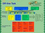off line task1