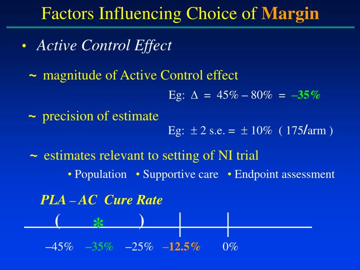 Factors Influencing Choice of