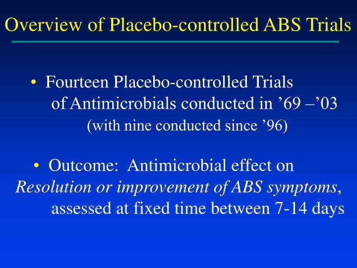 Overview of Placebo-controlled ABS Trials