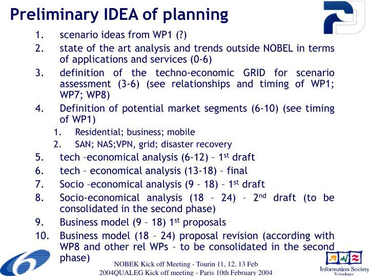 Preliminary IDEA of planning