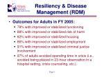 resiliency disease management rdm1