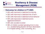 resiliency disease management rdm2