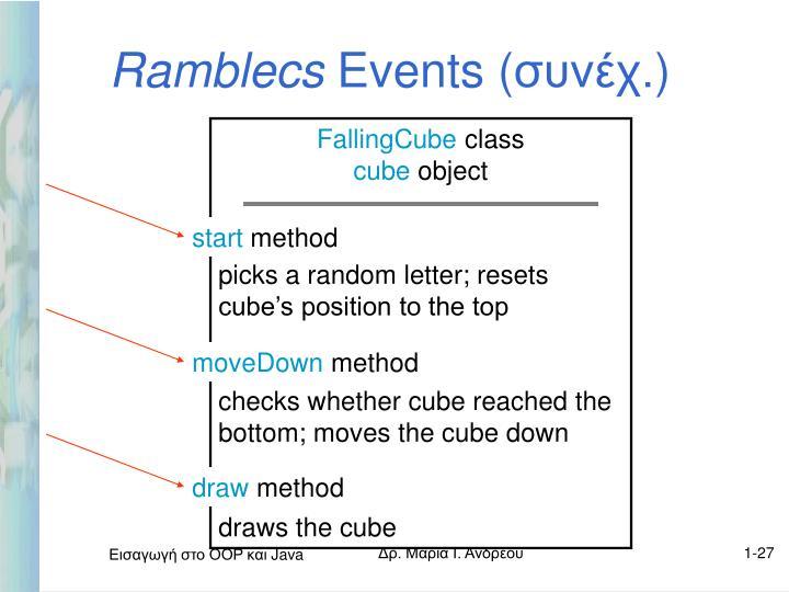 Ramblecs