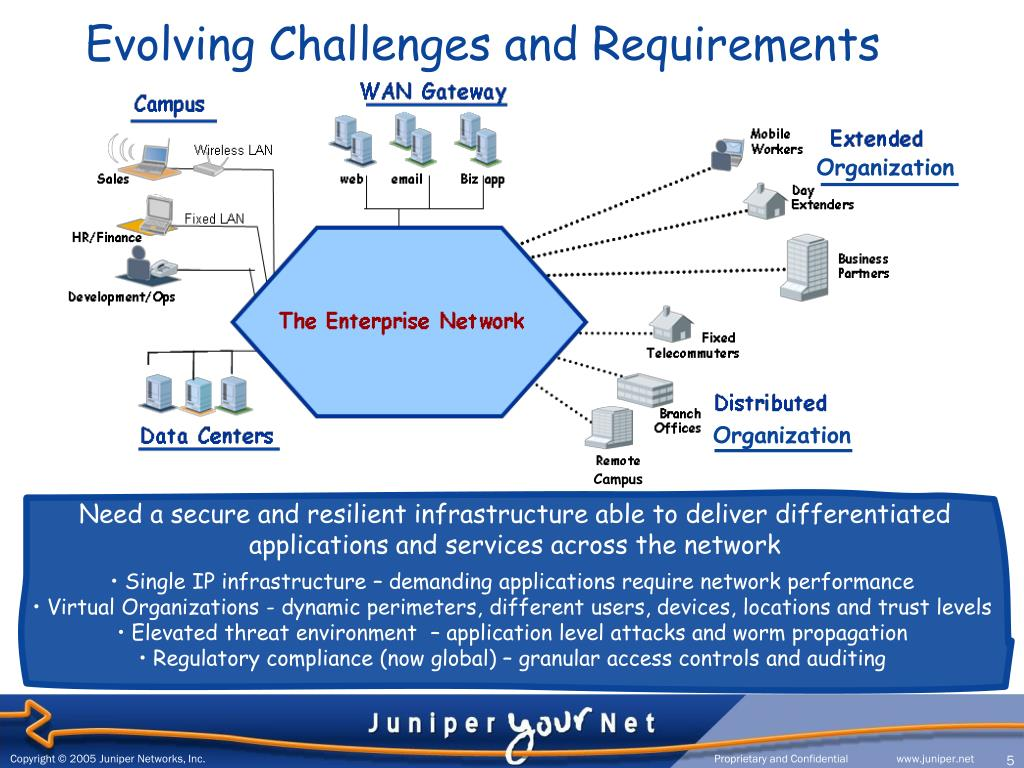 PPT - Juniper Security Products and Solutions Overview