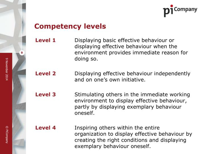 Competency levels