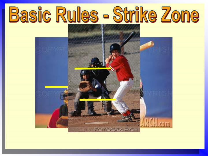 Basic Rules - Strike Zone