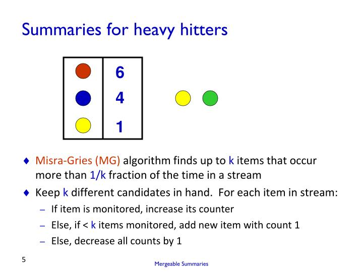 Summaries for heavy hitters