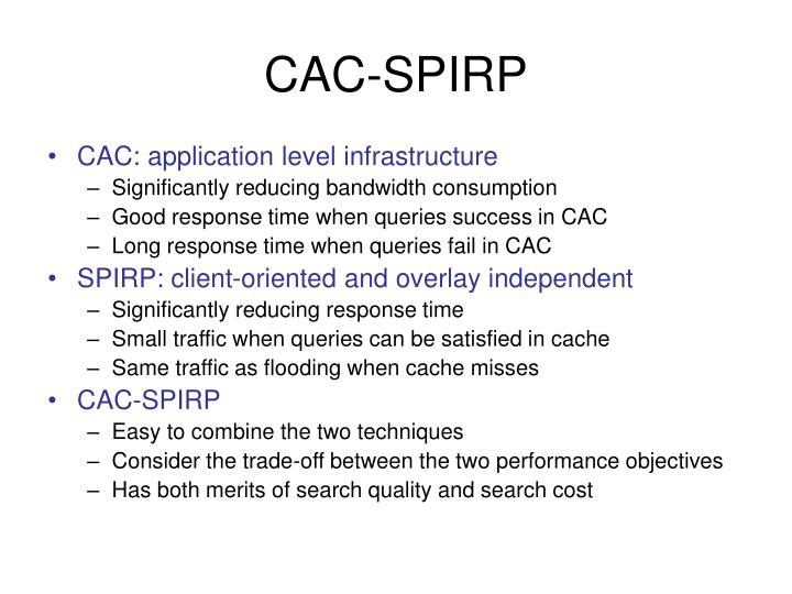 CAC-SPIRP