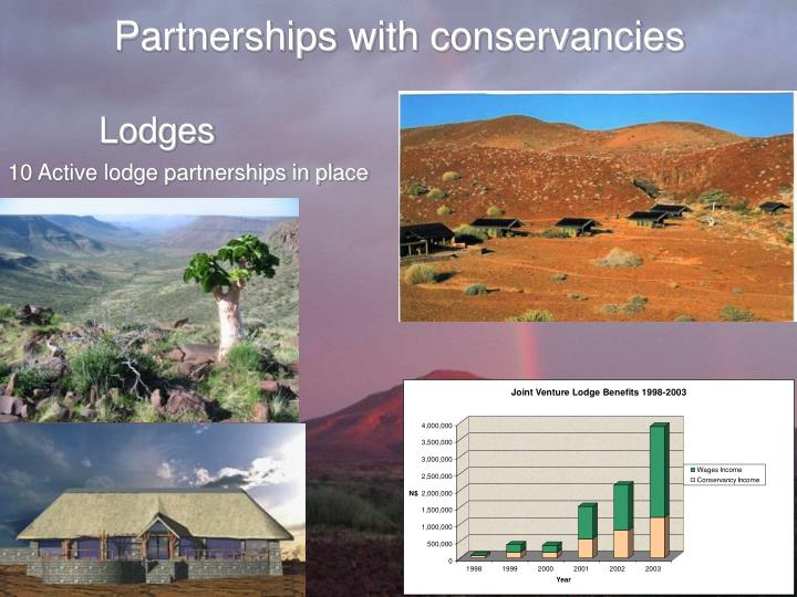 Partnerships with conservancies