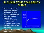 iii cumulative availability curve