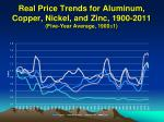 real price trends for aluminum copper nickel and zinc 1900 2011 five year average 1900 1
