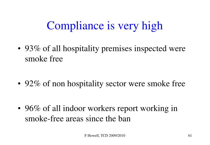 Compliance is very high