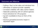 outcomes and alliances