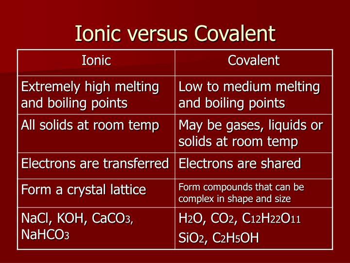 Ionic versus Covalent