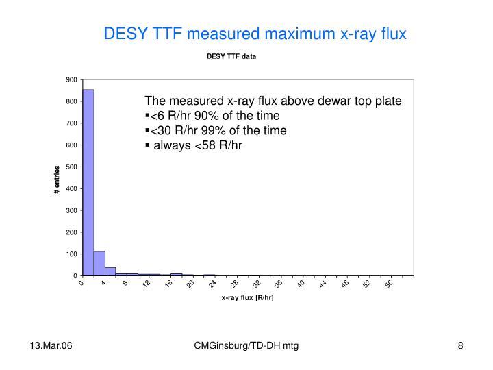 DESY TTF measured maximum x-ray flux