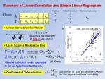 summary of linear correlation and simple linear regression1