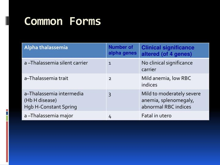 Common Forms