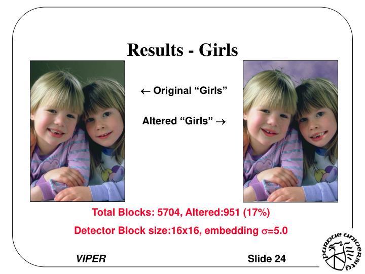 Results - Girls
